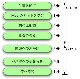 transit-timetable.png