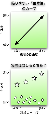 proactivity-graph.png