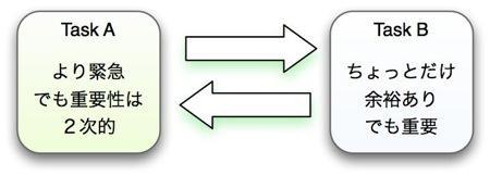 doublebind.jpg