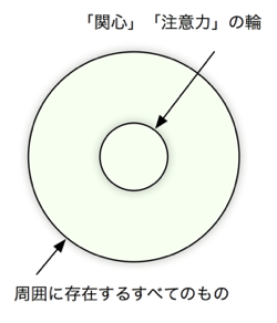 attention-circle.png