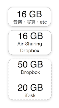 100g-iphone.png