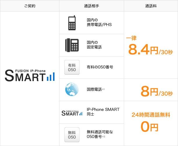 Smartalk2