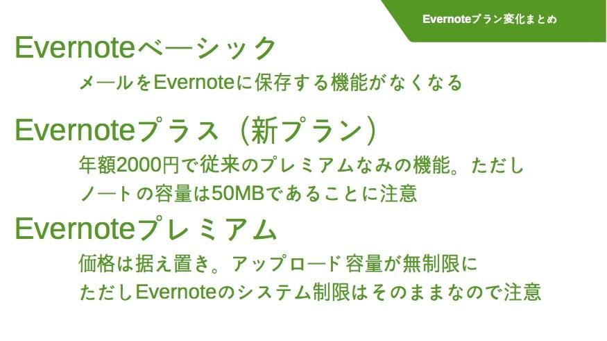 Evernote plan1